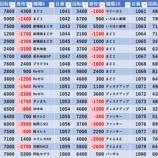 『9/21 123笹塚 スロパチ広告』の画像
