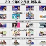 『【乃木坂46】まいちゅん大健闘!!2019年2月度『ラジオ聴取率』一覧がこちら!!!』の画像