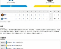 セ・リーグ DB 5-4 T[8/19] 藤浪晋太郎が踏ん張り切れず5連勝逃す。2位・巨人と1・5差。