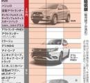 賠償金は3~10万円で決着 三菱自動車の決定にユーザーから「納得行かない」の声が続出