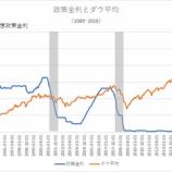 『【FOMC:政策声明】政策金利据え置きも12月利上げを示唆、投資家はただ一握りの優良株を買い持ちしろ【決して手放すな】』の画像