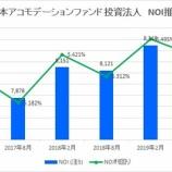 『日本アコモデーションファンド投資法人の第27期(2019年8月期)決算・一口当たり分配金は10,449円』の画像