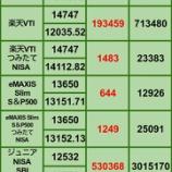 『【1月の買い増し状況】1月15日 iDeCo、投信評価損益』の画像