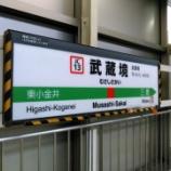 『中央快速線 朝ラッシュ時武蔵境駅での乗降観察』の画像