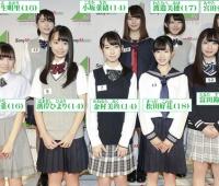 【欅坂46】ひらがなけやき2期生、名前入り画像作ったので参考に!