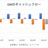 『GMのリストラ計画発表は米経済が近くリセッション入りすることを示唆しているか』の画像