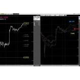 『フォーランドオンラインで豪ドル円のスイングトレード』の画像