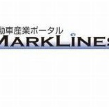 『マークラインズ(3901)-アセットマネジメントOne』の画像