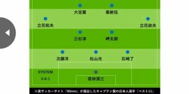 「キャプテン翼」日本人選手ベストイレブンをスペインメディアが選出! 中盤は三杉、岬、翼ら豪華タレントが勢揃いwww