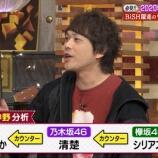 『乃木坂46、欅坂46にカウンターを入れられていた・・・』の画像