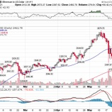『【朗報】著名投資家で大富豪のカール・アイカーン、仮想通貨に巨額投資することを検討中』の画像