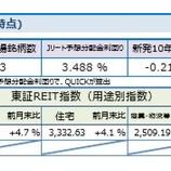 『しんきんアセットマネジメントJ-REITマーケットレポート2019年9月』の画像