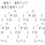 『8月限SQ週3日目寄り付き速報』の画像