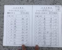 今日の阪神二軍のスタメン