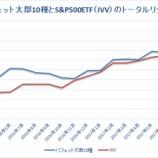 『【24ヶ月目】「バフェット太郎10種」対「S&P500ETF(IVV)」のトータルリターン』の画像