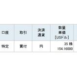 『【IBM】不人気優良株のIBMを64万円分買い増したよ!』の画像