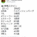 【二軍】2(左)丸 4(一)スモーク 5(DH)テームズ