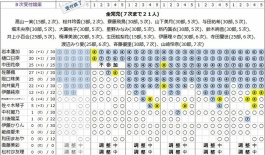 【乃木坂46】琴子の『ジコチューで行こう!』個握が3枠完売増えて過去最速ペースらしい!
