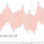 STOCK TRAINのブログ
