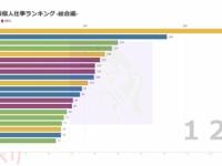 【!?】山崎怜奈さん、完全に乃木坂46のスーパーエースだったwwwwwwww