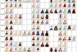 【ミリシタ】PrincessSSR・イベントSR衣装まとめ(2020年5月「トキメキ♡モダンウエディングガシャ」まで)