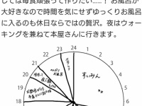 【乃木坂46】遠藤さくらの理想の休日wwwwwwwwww