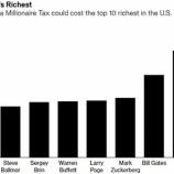 『ウォーレン議員による超富裕層への増税は正当化されるのか?』の画像