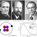 第78回ノーベル物理学賞 ペンジアス、ウィルソン、カピッツァ 「低温物理学の分野における基礎的発明と諸発見」