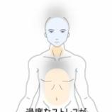 『自律神経失調症 室蘭登別すのさき鍼灸整骨院 症例報告』の画像