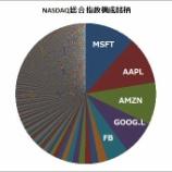 『【NASDAQ】今更だけどNASDAQ総合指数って何?』の画像