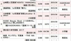 【元乃木坂46】橋本奈々未が帰ってきたー!!!