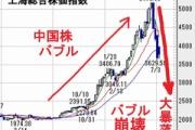 世界経済「やべえよ・・・やべえよ・・・」