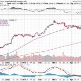 『【失速するGDPと高まる地政学リスク】投資家は暴落のリスクに備えた運用を心掛けよ!』の画像