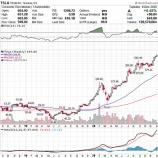 『テスラの増資が投資家に与える影響について』の画像