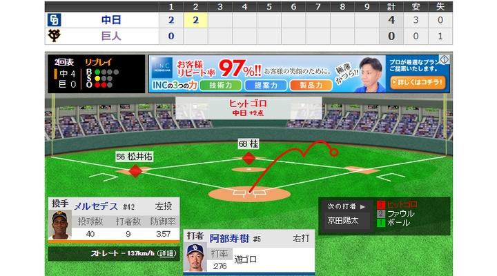 【 巨人×中日 】<2回表> 先発メルセデス、2回途中4失点で降板・・・[巨0-4中]