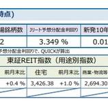 『しんきんアセットマネジメントJ-REITマーケットレポート2021年7月』の画像