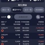 『2020年4月27日週でのSBIFXトレード累計スワップは497,823円になりました。』の画像