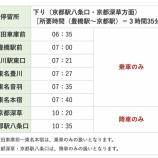 『冬はお得に割引料金 〜豊橋から京都は高速バス〜』の画像