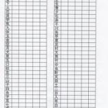『1年生国語・漢字80字を書けるようにしよう!漢字プリント』の画像