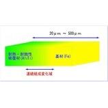 『【測定事例】 傾斜機能材料(Al3Ti/Fe)の熱伝導率』の画像