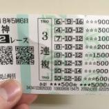 『阪神12R妙見山特別:田中健騎手は過小評価?』の画像