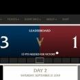 レーバーカップ1日目終了!ユーロがワールドに3-1でリード!!