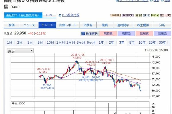 株価 ソリューション 神鋼 環境