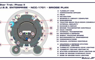 """『""""フェイズ2"""" USSエンタープライズ ブリッジ図面』の画像"""