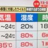 本日、東京都のコロナ感染者数 5人www ウィルス専門家「握手会やライブやるなら夏と秋に! 冬はコロナ第二波来る可能性ある」