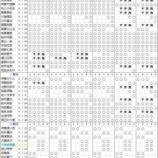 『【乃木坂46】乃木坂『AKB総選挙』参戦濃厚な模様・・・【AKB48】』の画像