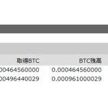 『第三次ビットコイン累投 2回目の買い付け』の画像
