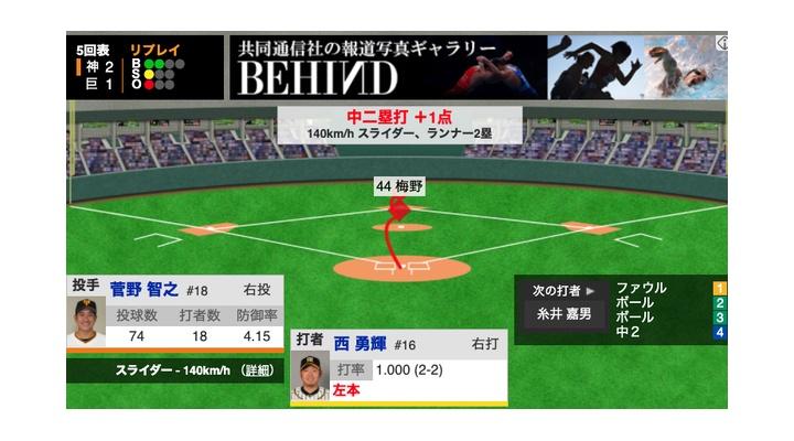 【動画】巨人先発・菅野、阪神の先発・西に勝ち越しタイムリーを許す…【巨1-2神】