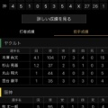 【朗報】巨人ドラ1・平内、木澤入江らとの「うんこBIG3」から抜け出すmm