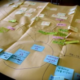 『成城学園高校 CLASS LOG 02』の画像